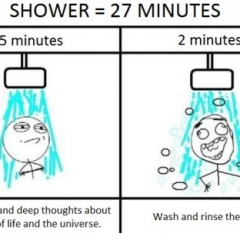 How Time Is Spent In The Shower