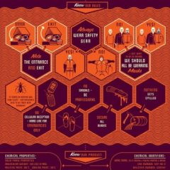 How To Make A Meth SuperLab [Infographic]