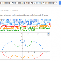 Batman Logo Plotted by Google [Photo]