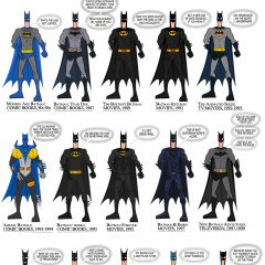 The Evolution Of The Batman Costume [Infographic]