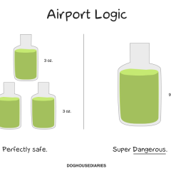 The Difference Between Safe And Dangerous In Airport Security [Chart]