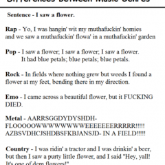 Writing Songs On Different Musical Genres [Photo]