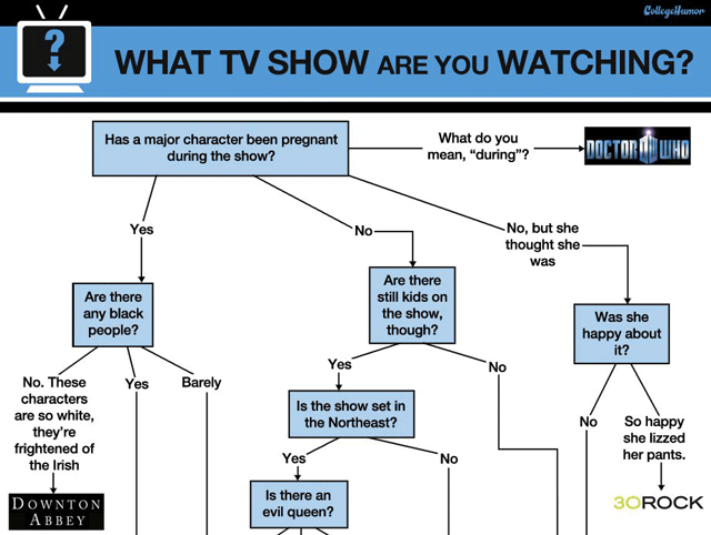 what-tv-show-are-you-watching1