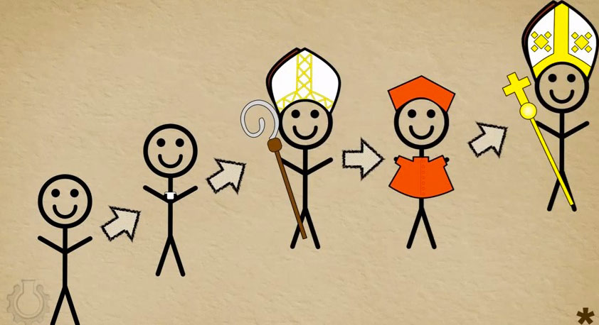 What Does It Take To Be A Pope [Video]