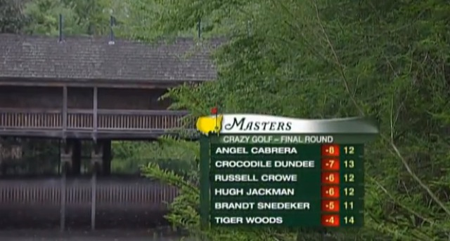 The Masters Wraps Up Today So, Mini Masters